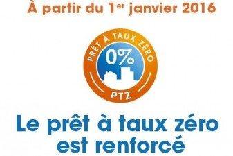 Nouveau Prêt à Taux zéro (PTZ)
